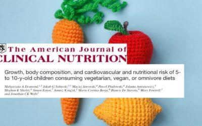 Publikacja wyników mojego doktoratu w American Journal of Clinical Nutrition